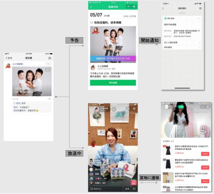 WeChatのライブ配信機能