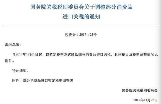 中国関税率