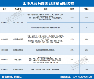 中国におけるライブコマースの発展&可能性