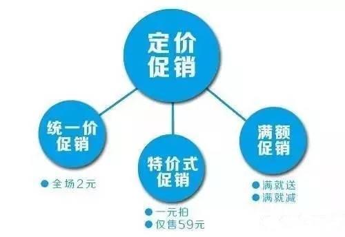中国、EC、キャンペーン