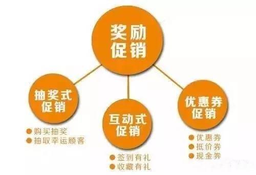 中国、EC、キャンペーン、やり方