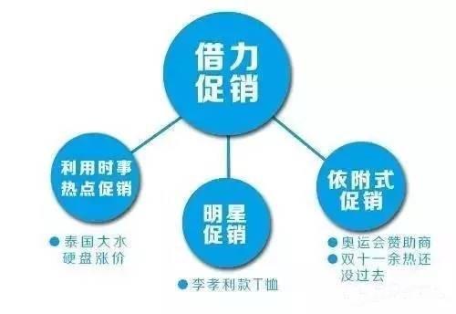 中国、キャンペーン、セール、EC
