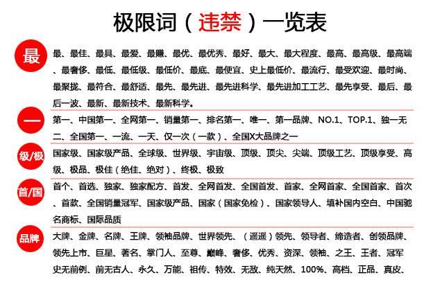 小紅書(red)にて広告宣伝キーワードの徹底的な監査を実施