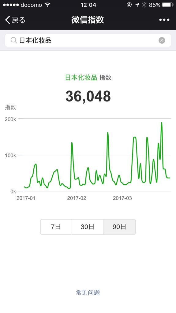 wechat、weixin、微信指数、画像03