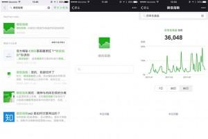 weixin、wechat、微信指数