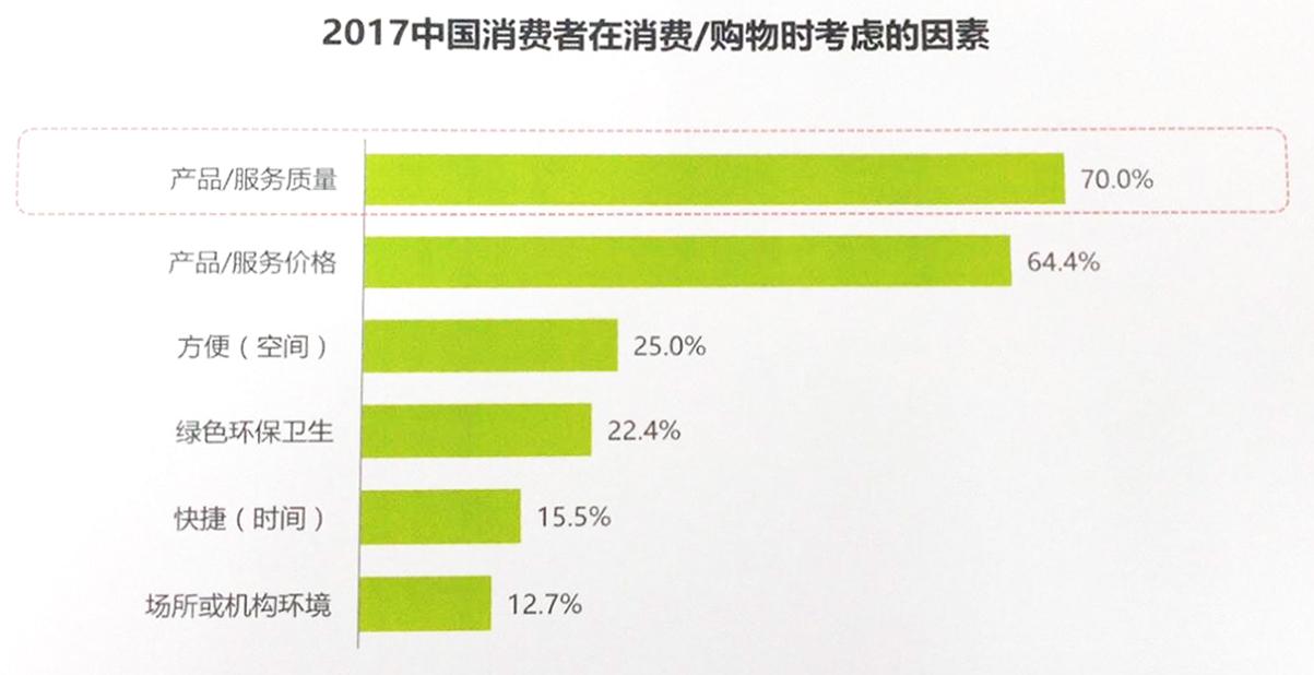 Wechat(微信)のミニプログラム(小程序)が中国でブームの兆し!